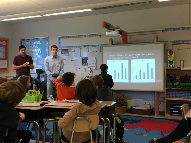 Step 1 students teaching an elementary math class